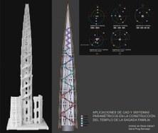 Algomad 2013 - Enfoque en Sagrada Familia - Seminario sobre métodos generativos en arquitectura y diseño